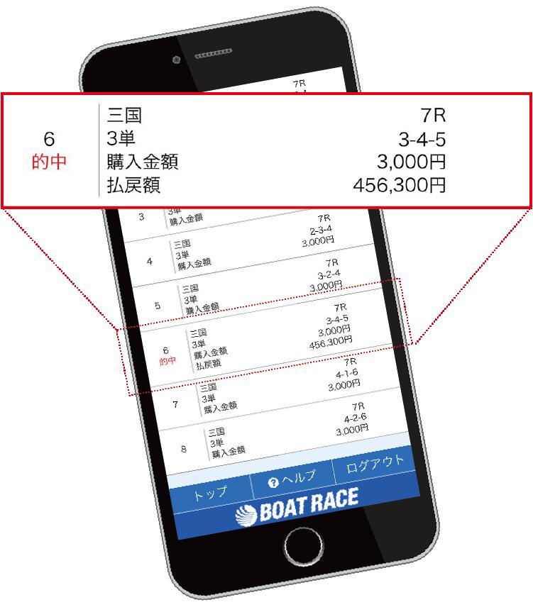 携帯 予想 唐津 競艇